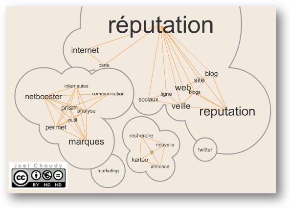 L'e-Réputation un challenge pour les entreprises, Joël Chaudy